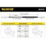 Monroe amortizer gepeka ML5151 Citroen C3 I